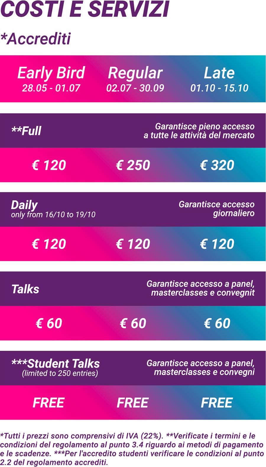 MIA 2019 - Costi e servizi