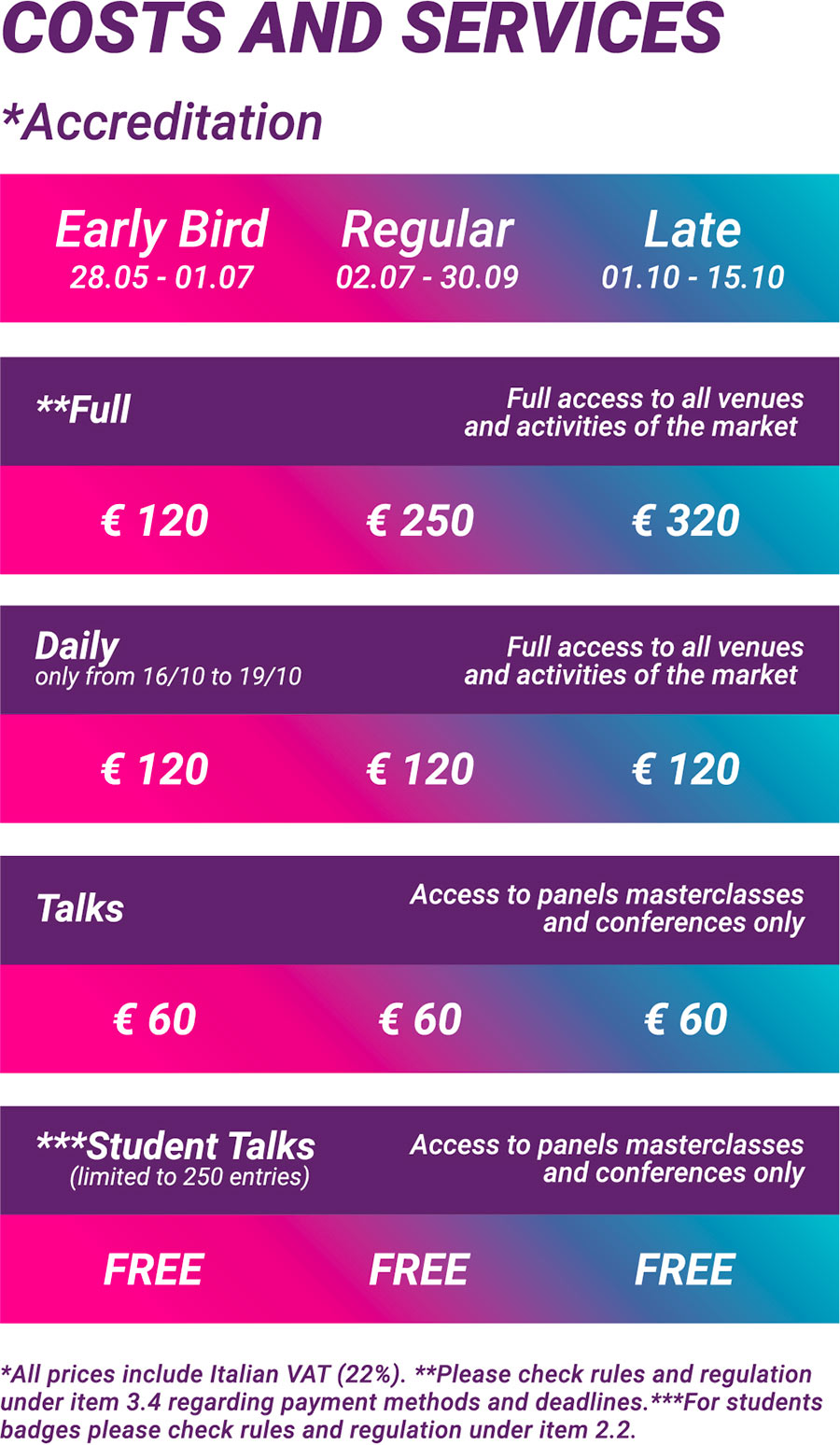 MIA 2019 - Costs and services